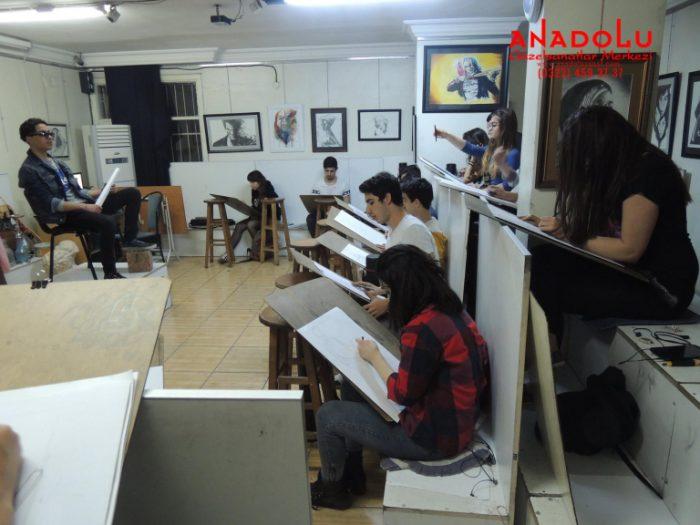 Yetenek Sınavlarına Hazırlık Kursları